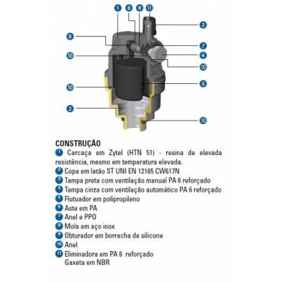 Eliminadora De Ar 1/2 -Emmeti ( purgadora de ar )