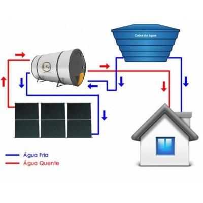 Kit Aquecedor Solar 300 lts - Indicado Clima Muito Frio
