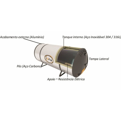 Kit Aquecedor Solar 300 lts - Indicado Clima Muito Quente